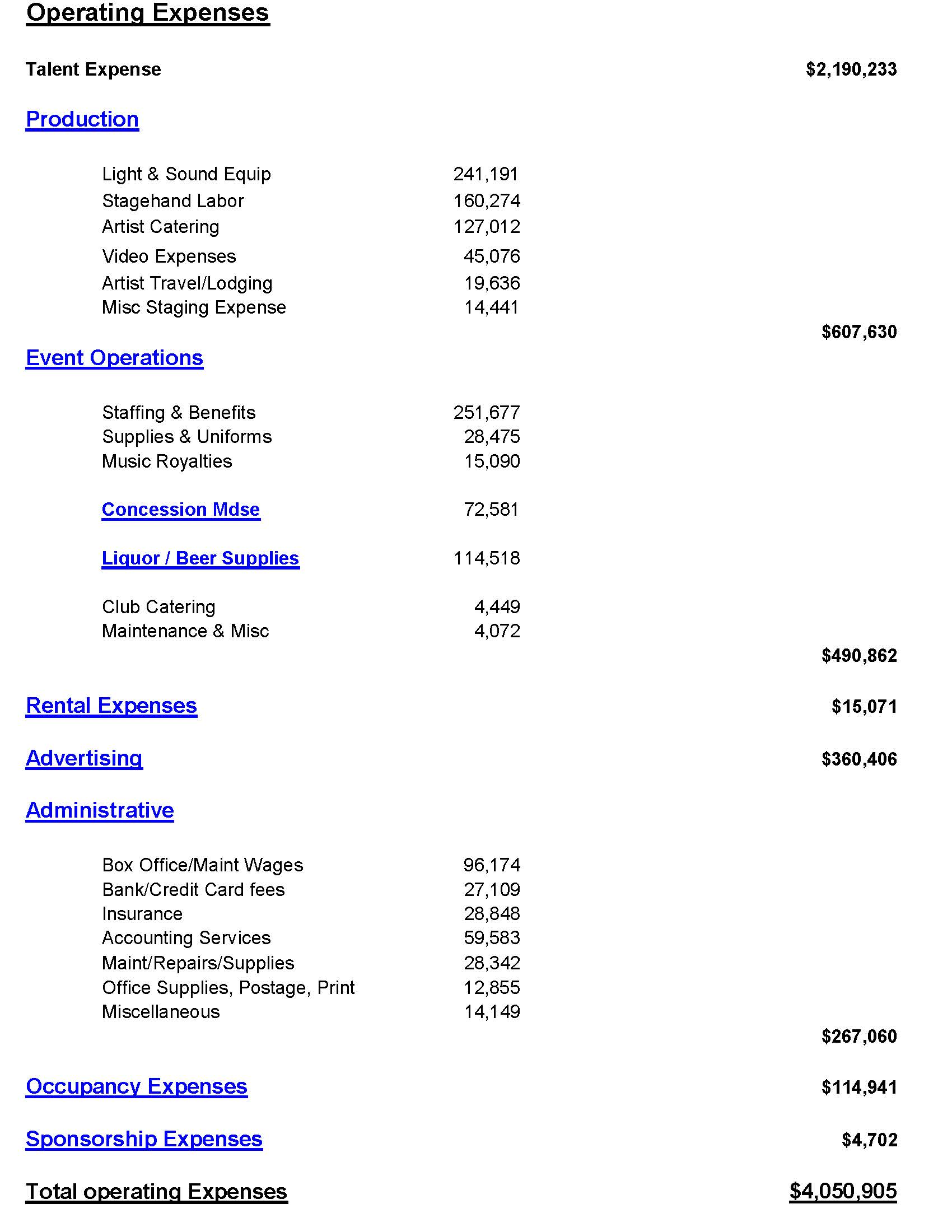 Music Center Operating Expenses from March 2016 report