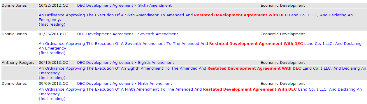 Search of city website for DEC agreement amendments